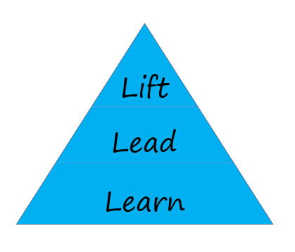 Lift Lead Learn.png